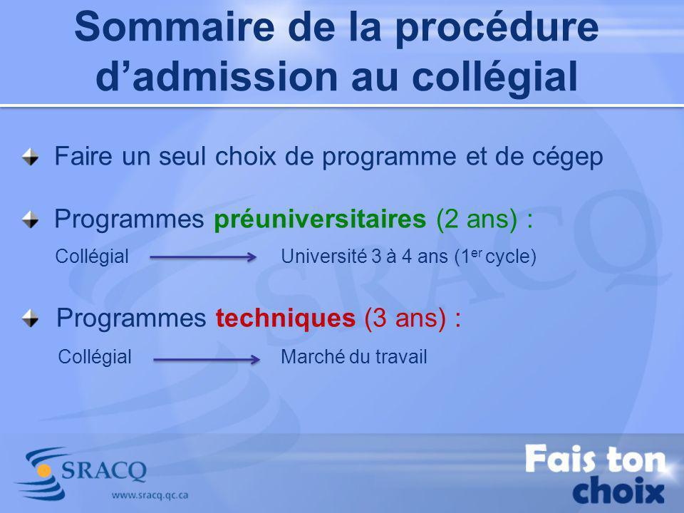 Sommaire de la procédure d'admission au collégial