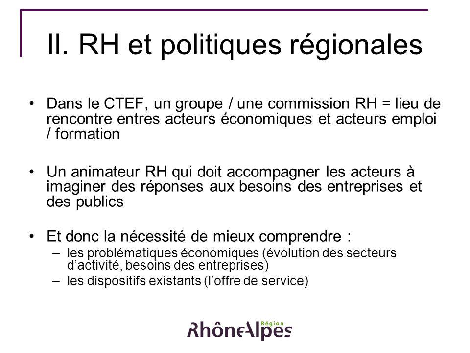 II. RH et politiques régionales