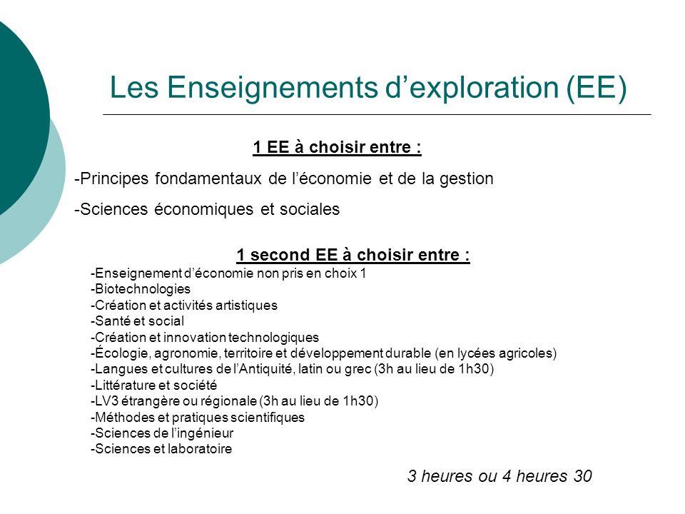 Les Enseignements d'exploration (EE)