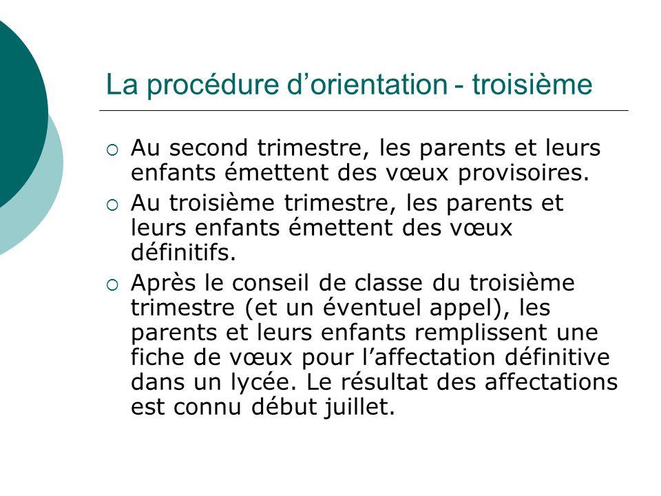 La procédure d'orientation - troisième