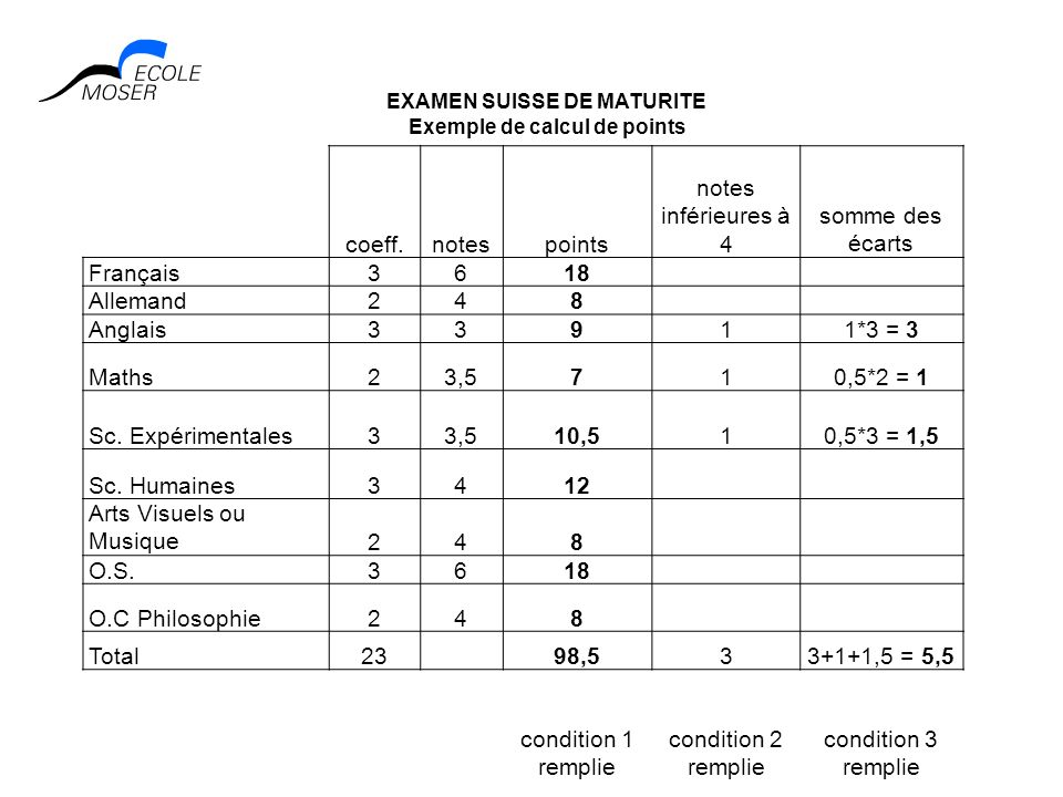 Exemple de calcul de points