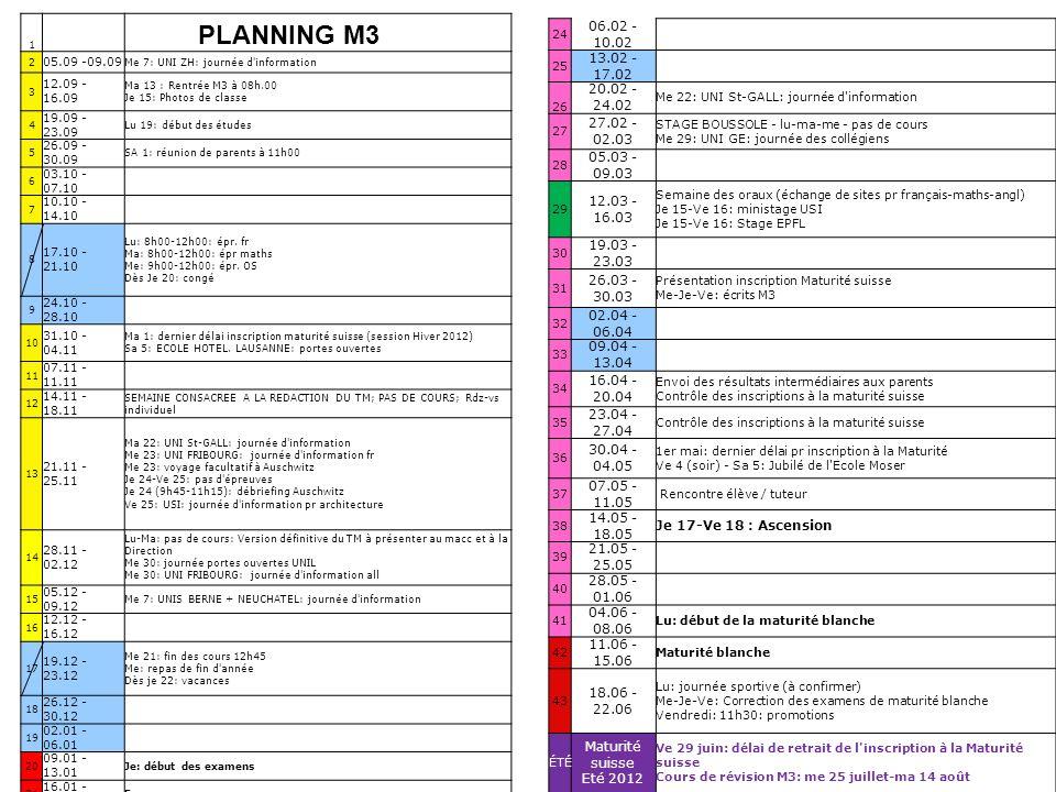 1 2. 05.09 -09.09. Me 7: UNI ZH: journée d information. 3. 12.09 - 16.09. Ma 13 : Rentrée M3 à 08h.00 Je 15: Photos de classe.