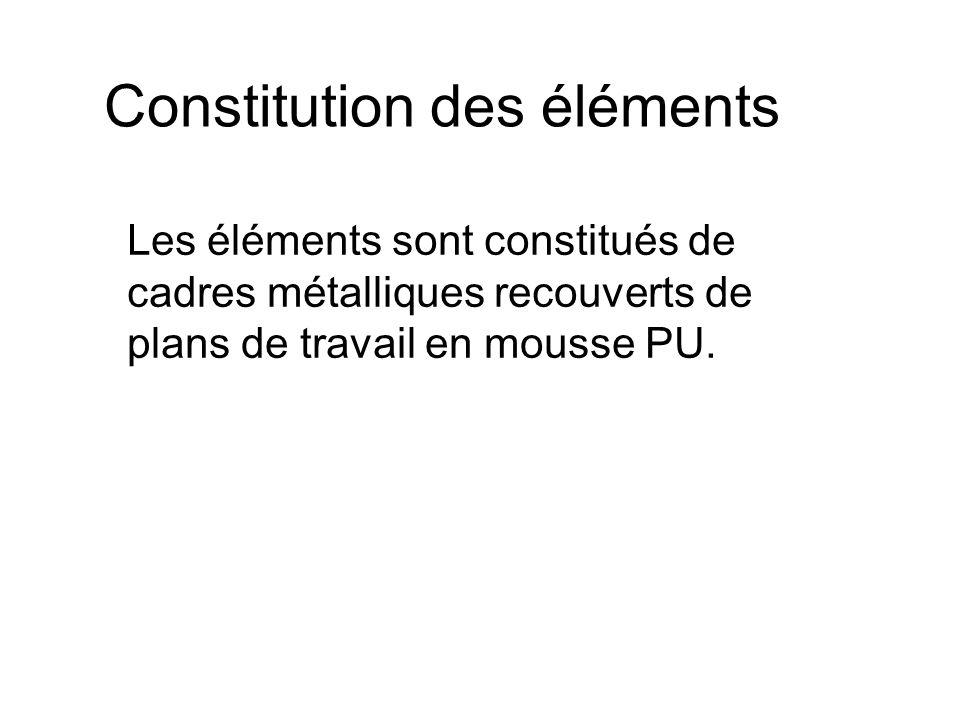 Constitution des éléments