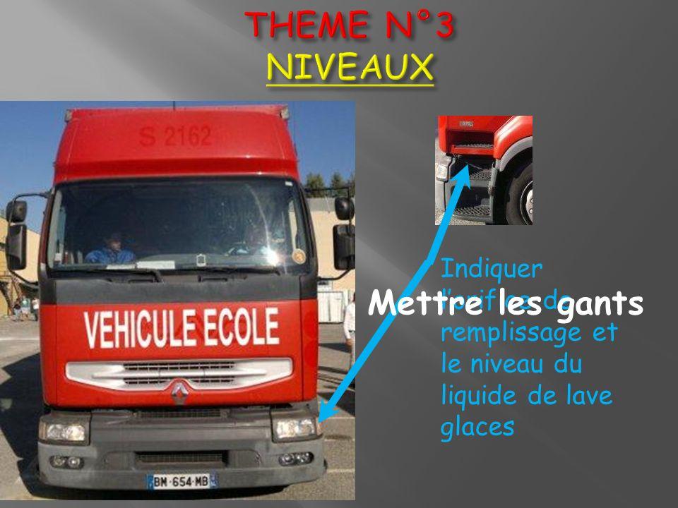 THEME N°3 NIVEAUX Mettre les gants
