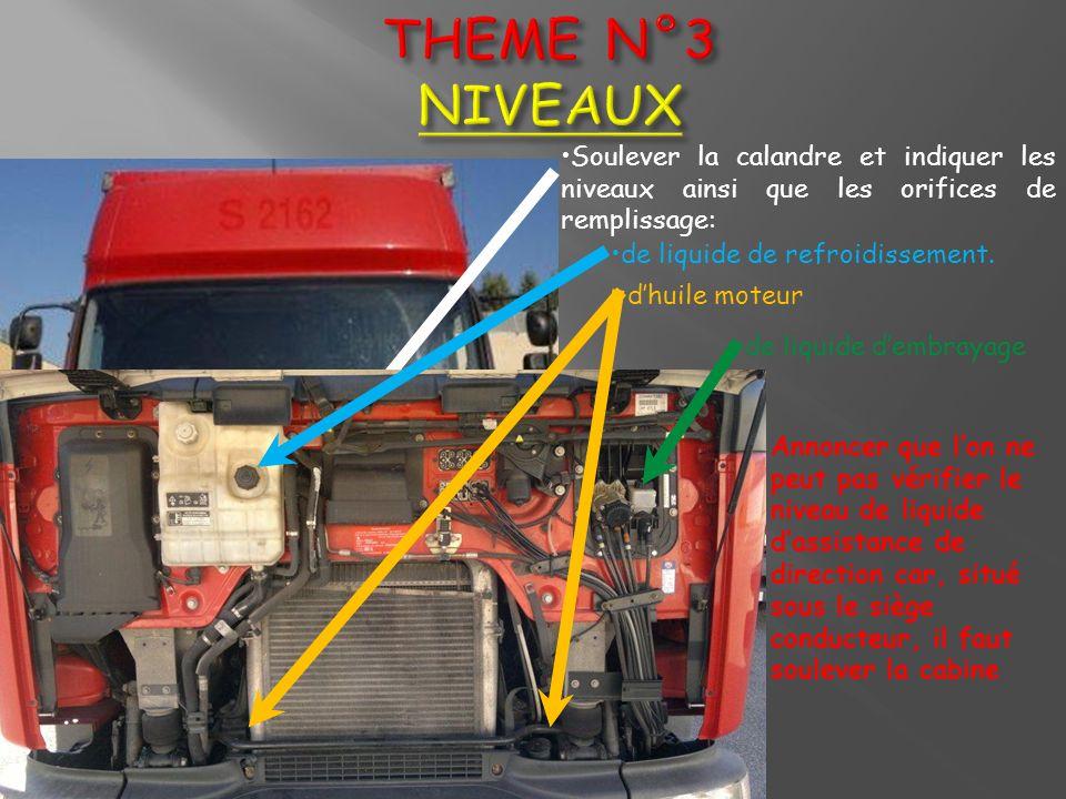 THEME N°3 NIVEAUX Soulever la calandre et indiquer les niveaux ainsi que les orifices de remplissage: