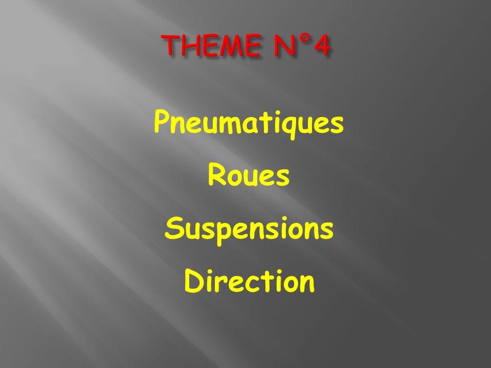 Pneumatiques Roues Suspensions Direction