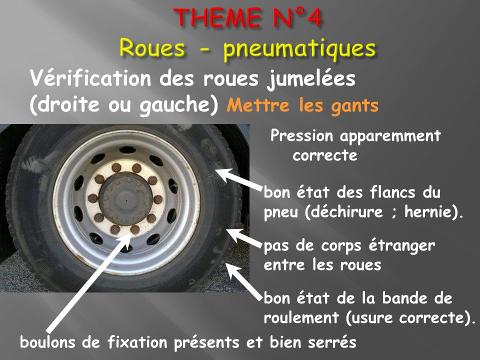 THEME N°4 Roues - pneumatiques