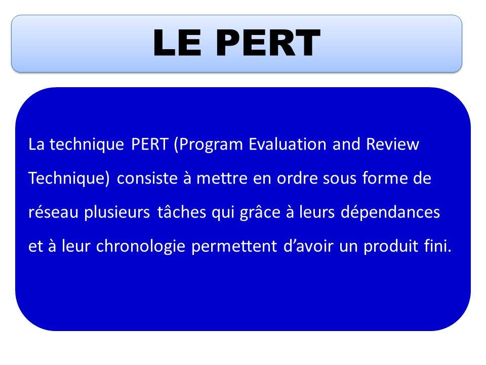 LE PERT
