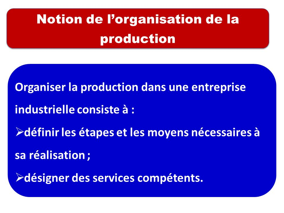 Notion de l'organisation de la production