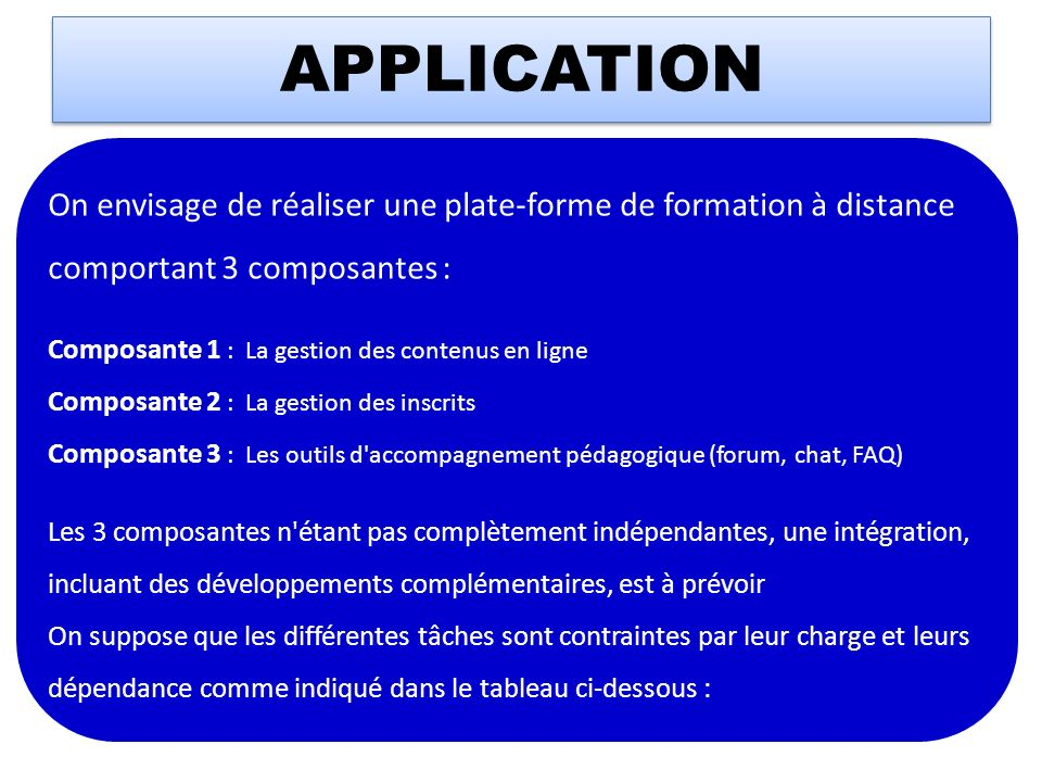 APPLICATIONOn envisage de réaliser une plate-forme de formation à distance comportant 3 composantes :