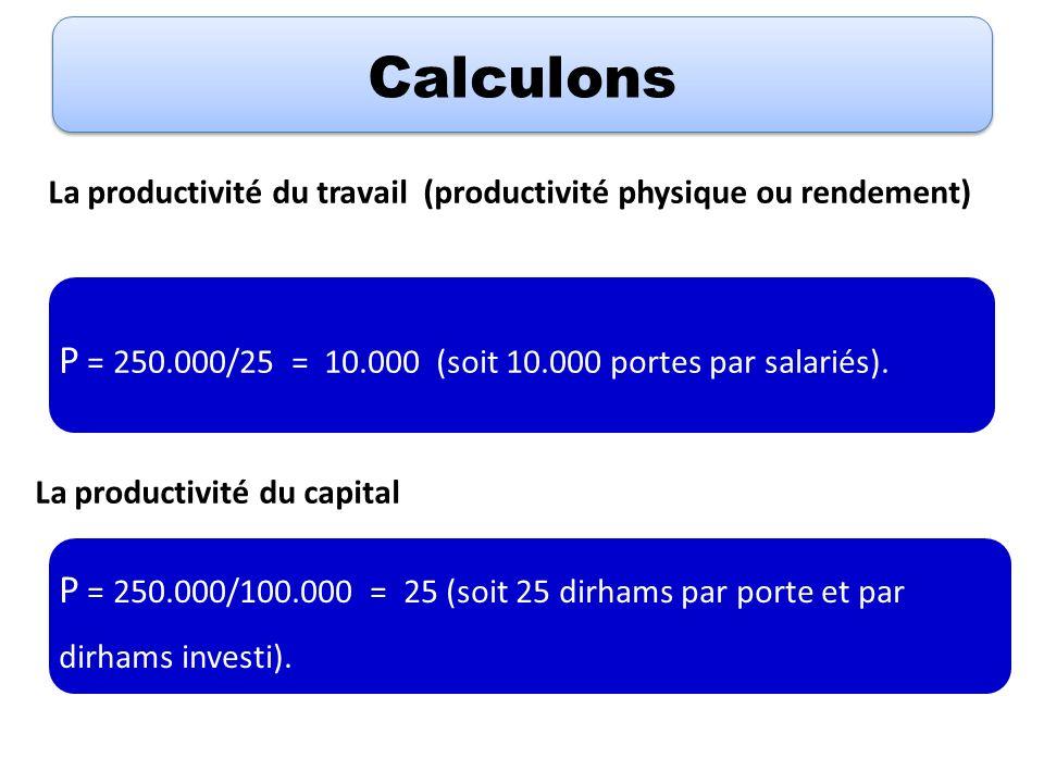 Calculons P = 250.000/25 = 10.000 (soit 10.000 portes par salariés).