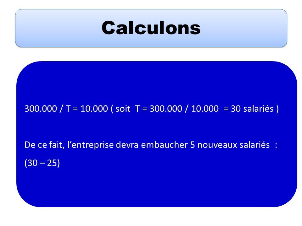 Calculons 300.000 / T = 10.000 ( soit T = 300.000 / 10.000 = 30 salariés )