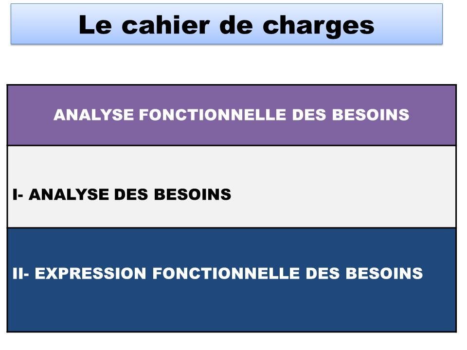 ANALYSE FONCTIONNELLE DES BESOINS