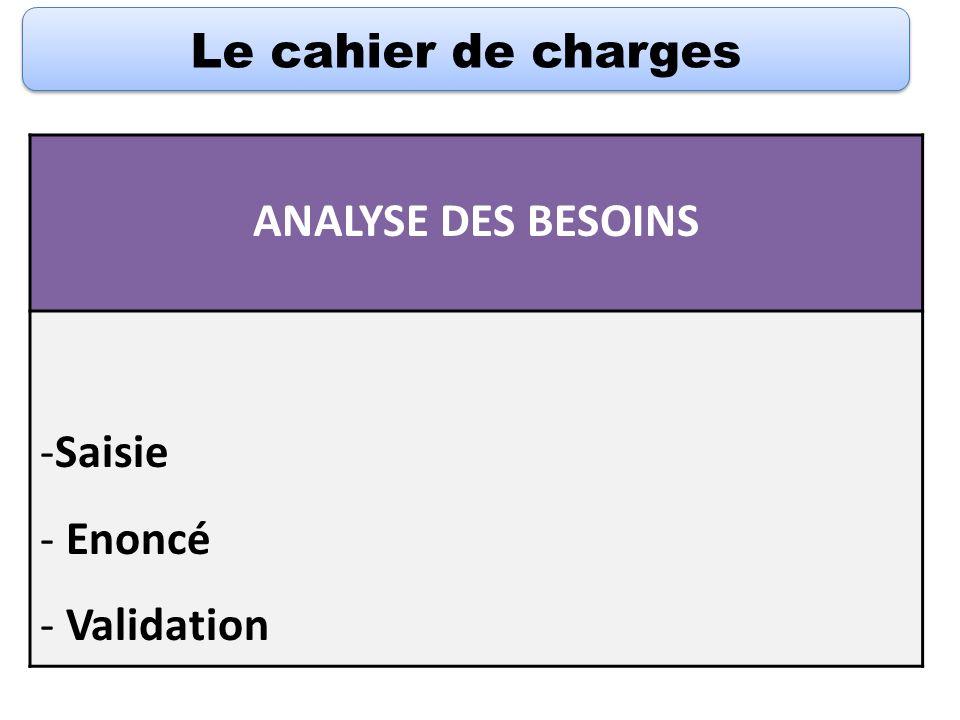 Le cahier de charges ANALYSE DES BESOINS Saisie Enoncé Validation