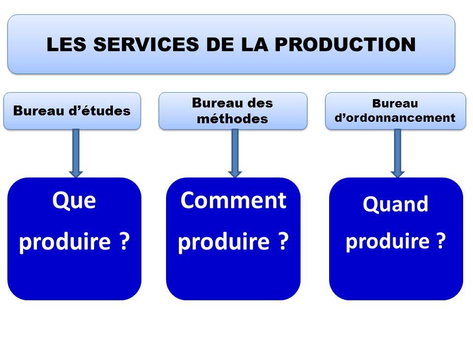 L organisation de la production ppt t l charger - Bureau d etude traduction ...