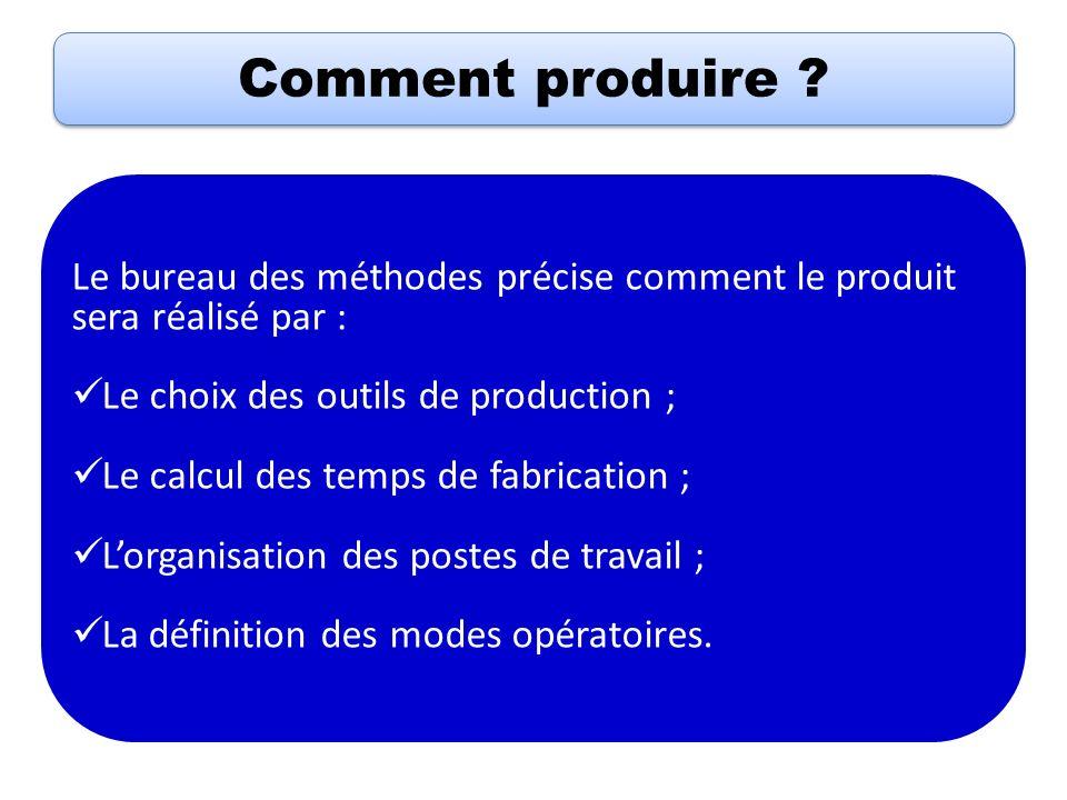 Comment produire Le bureau des méthodes précise comment le produit sera réalisé par : Le choix des outils de production ;