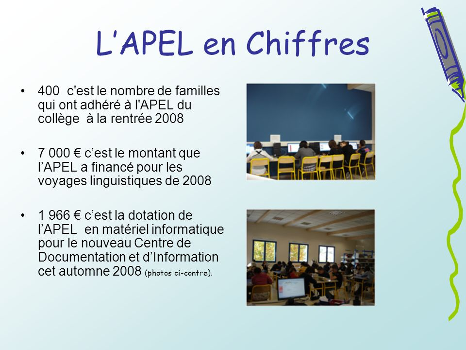 L'APEL en Chiffres 400 c est le nombre de familles qui ont adhéré à l APEL du collège à la rentrée 2008.