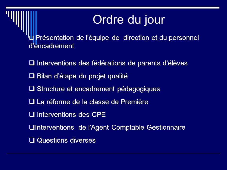 Ordre du jour Interventions des fédérations de parents d'élèves