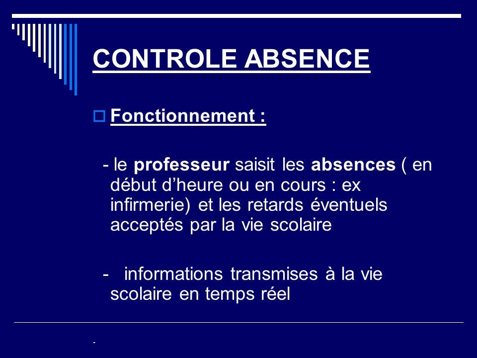 CONTROLE ABSENCE Fonctionnement :