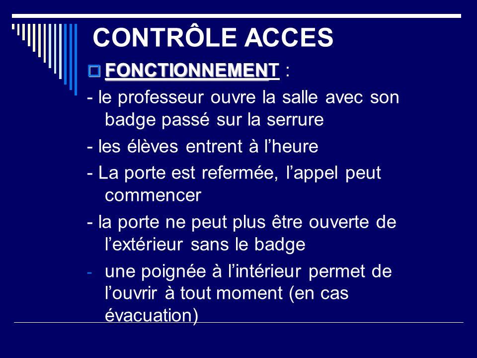 CONTRÔLE ACCES FONCTIONNEMENT :