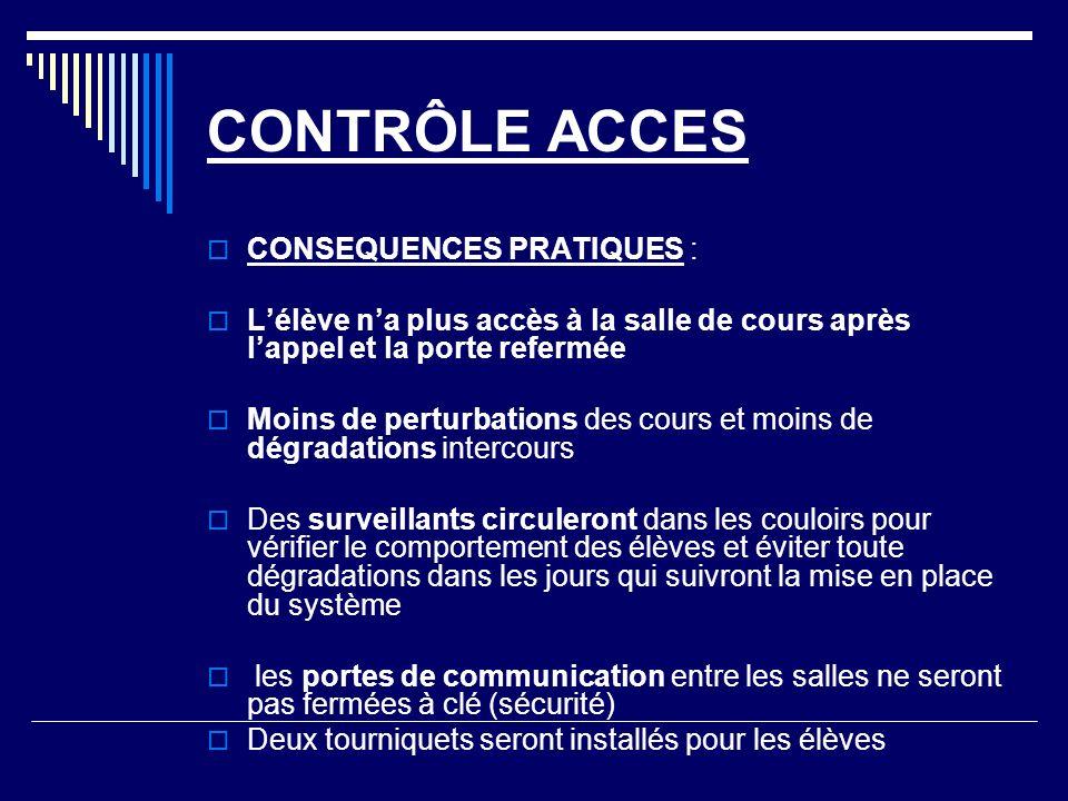 CONTRÔLE ACCES CONSEQUENCES PRATIQUES :