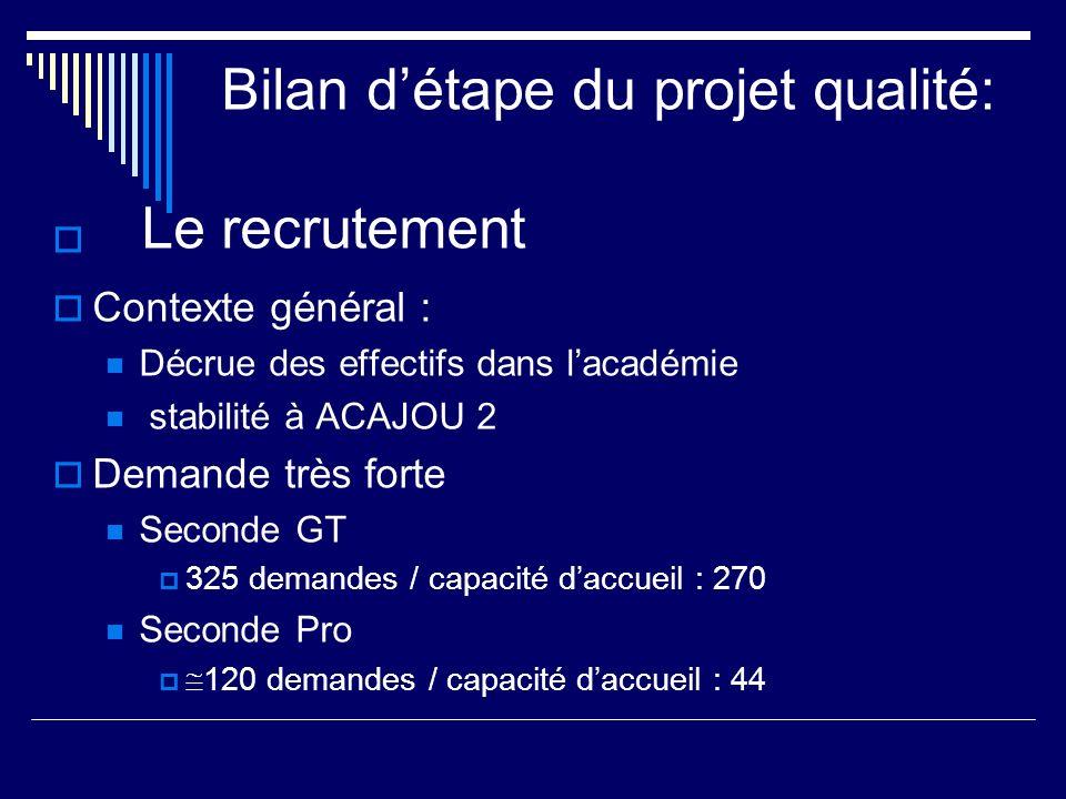 Bilan d'étape du projet qualité: Le recrutement