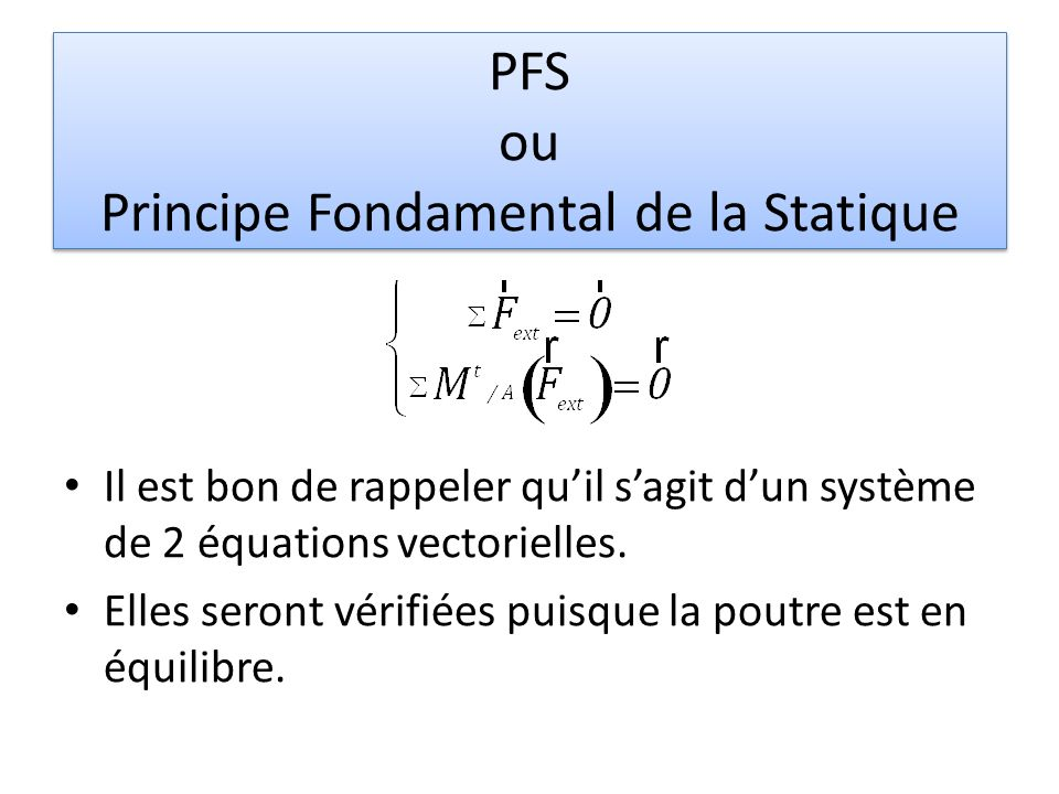 PFS ou Principe Fondamental de la Statique