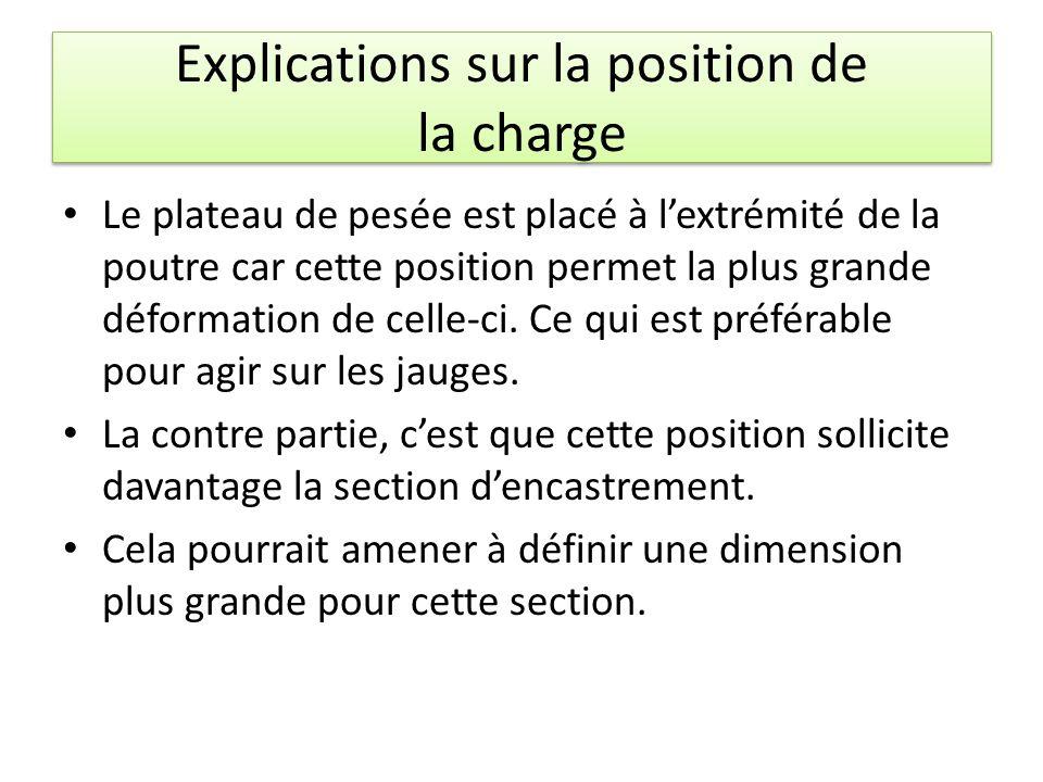 Explications sur la position de la charge