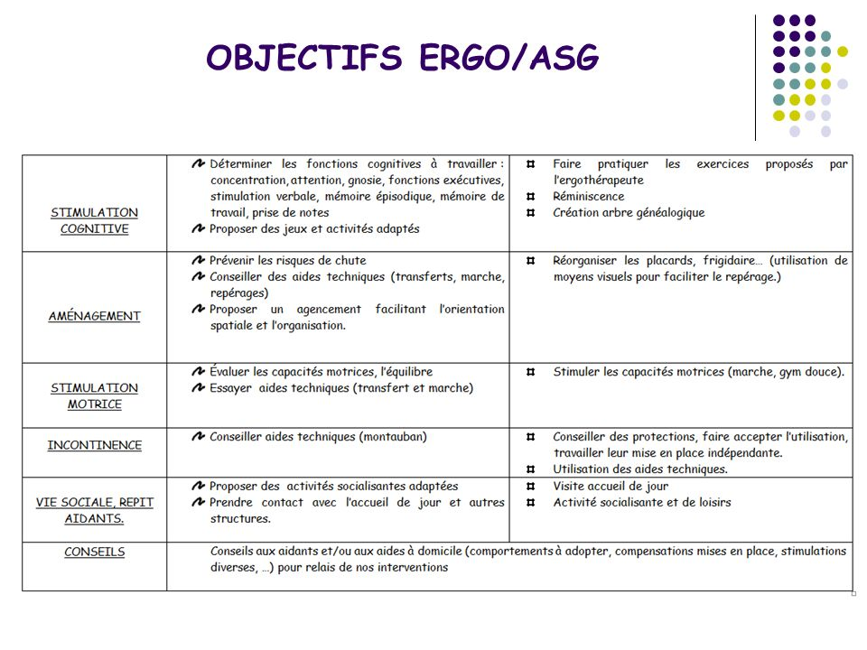 OBJECTIFS ERGO/ASG