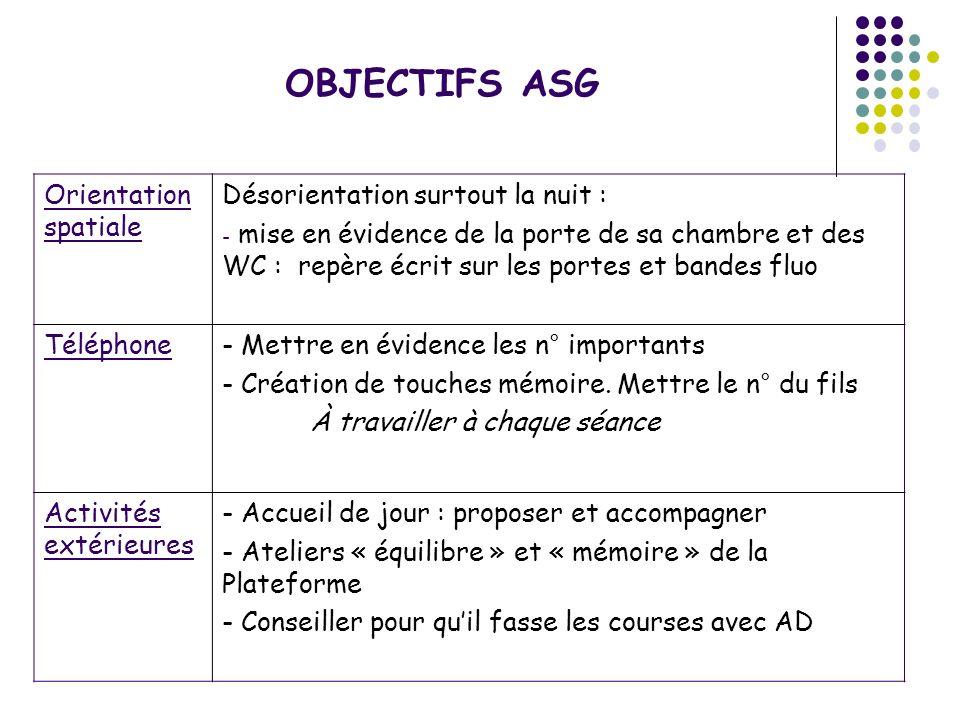 OBJECTIFS ASG Orientation spatiale Désorientation surtout la nuit :