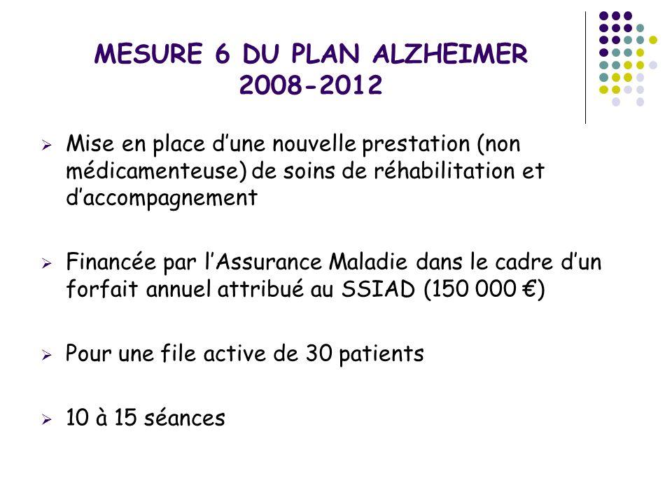 MESURE 6 DU PLAN ALZHEIMER 2008-2012