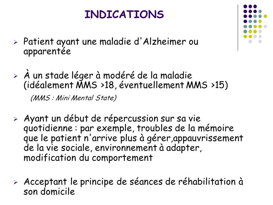 INDICATIONS Patient ayant une maladie d Alzheimer ou apparentée
