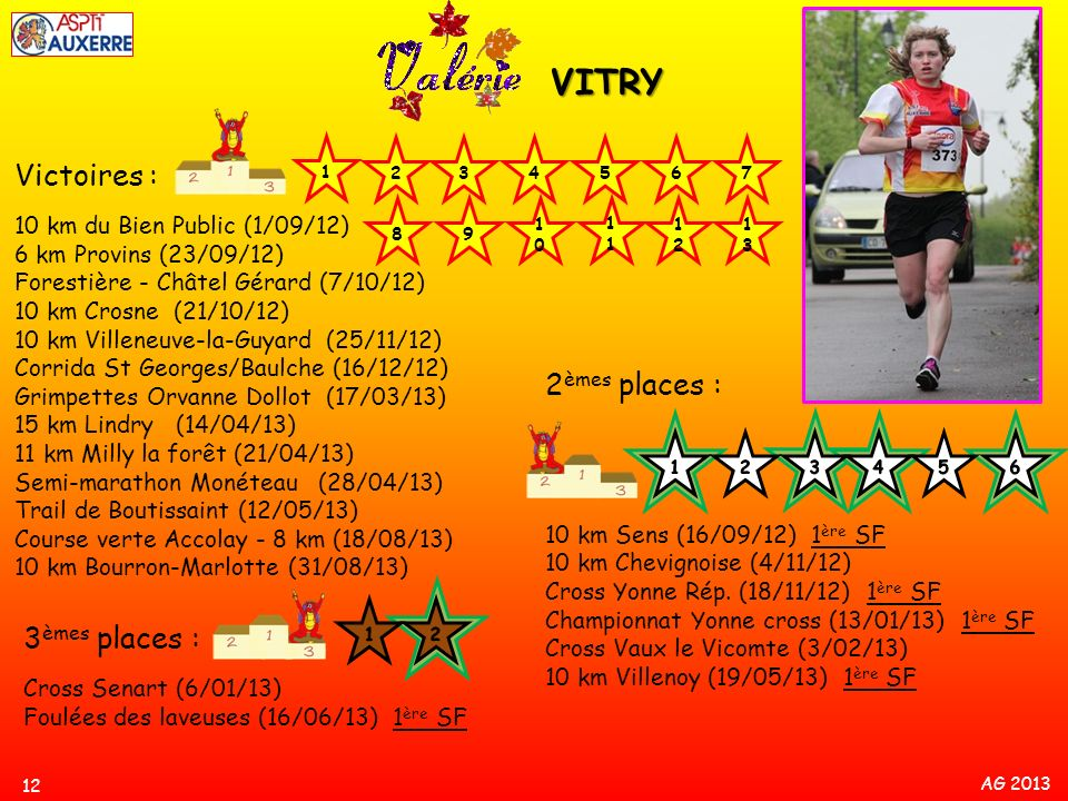 VITRY Victoires : 2èmes places : 3èmes places :