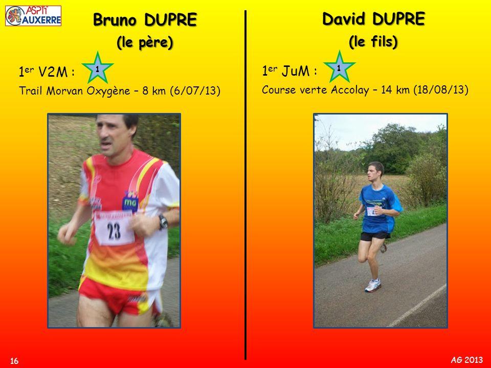 Bruno DUPRE David DUPRE