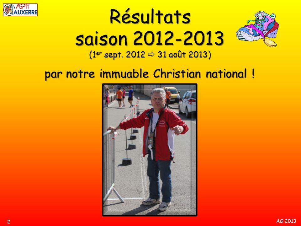 Résultats saison 2012-2013 (1er sept. 2012  31 août 2013)