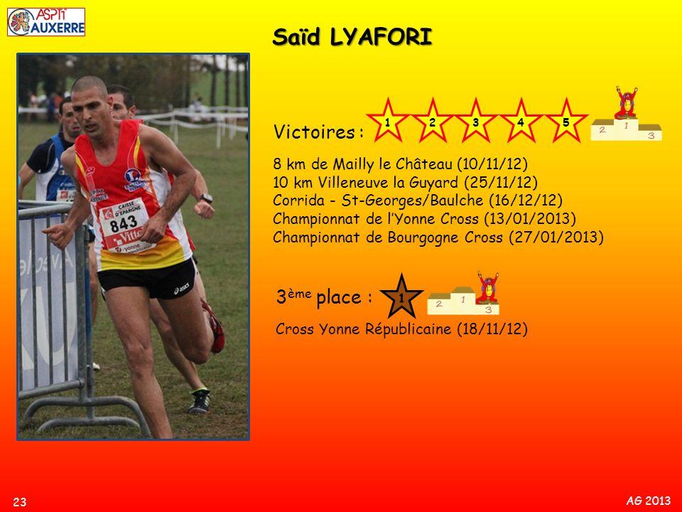 Saïd LYAFORI Victoires : 3ème place :
