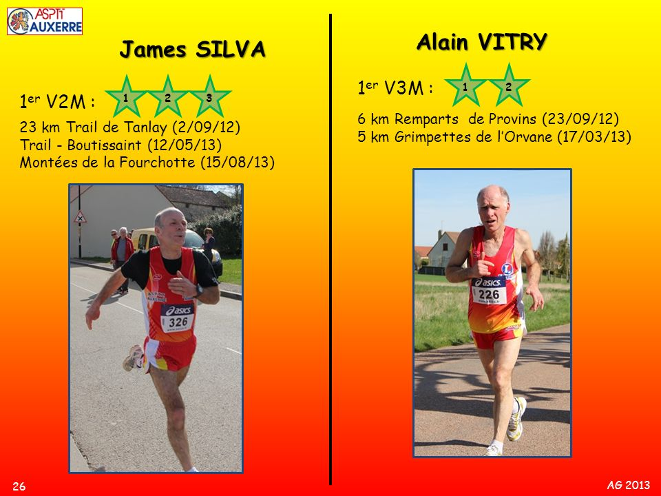 Alain VITRY James SILVA 1er V3M : 1er V2M :