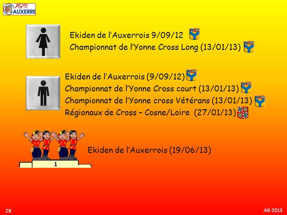 Ekiden de l'Auxerrois 9/09/12
