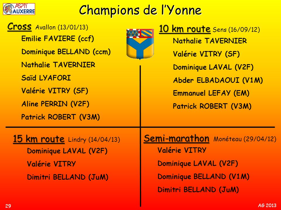 Champions de l'Yonne Cross Avallon (13/01/13)