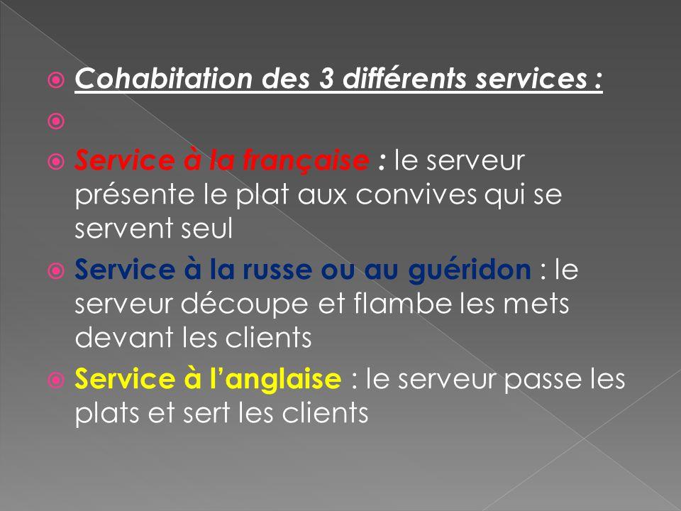 Cohabitation des 3 différents services :