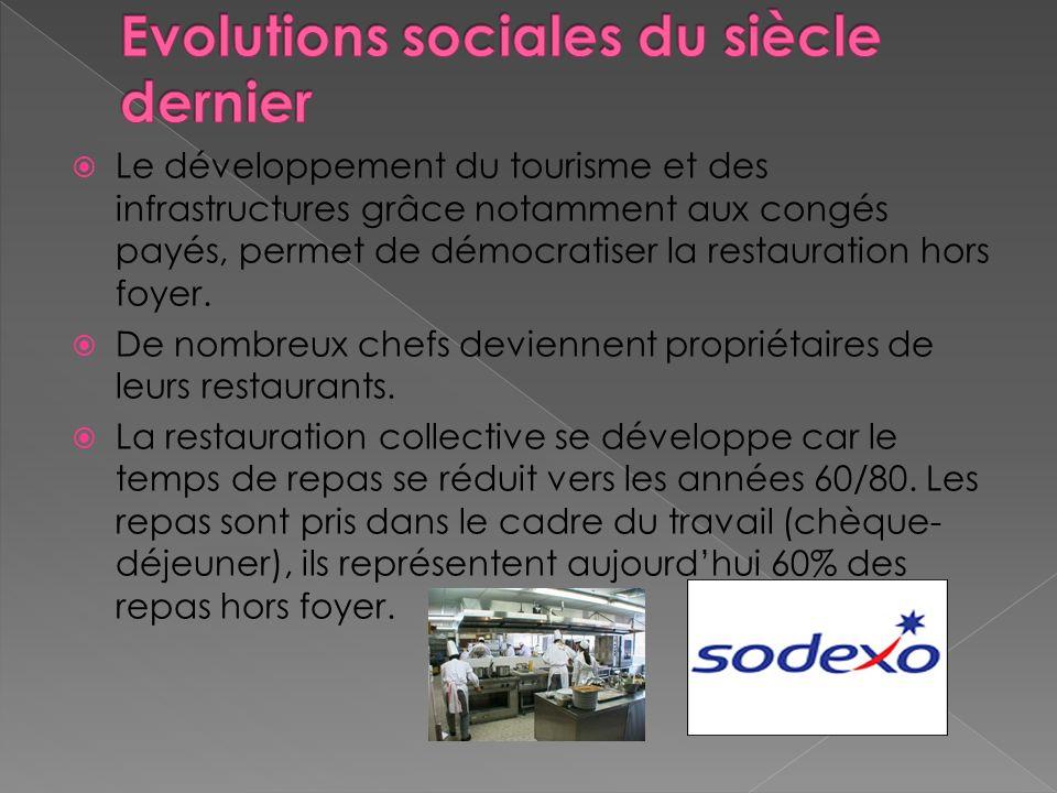 Evolutions sociales du siècle dernier