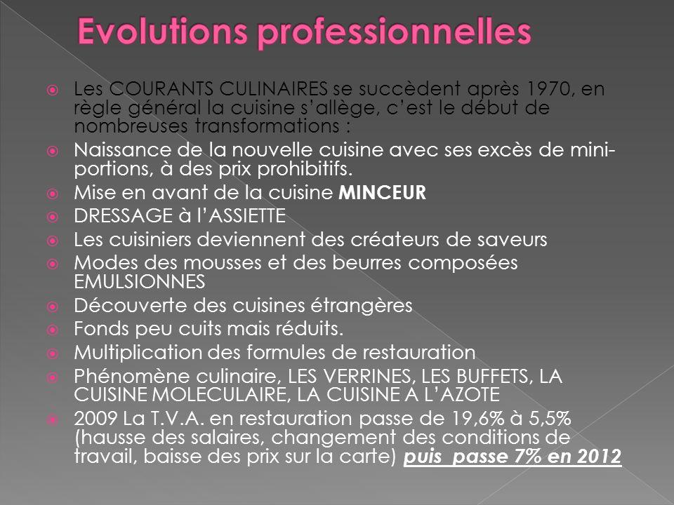 Evolutions professionnelles