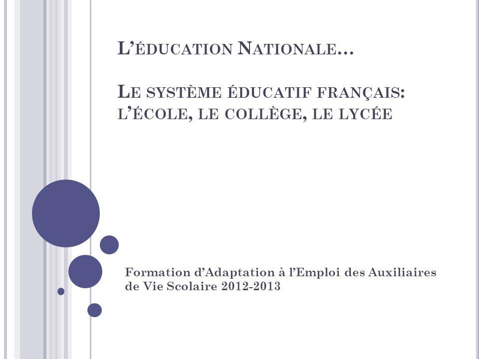 L'éducation Nationale… Le système éducatif français: l'école, le collège, le lycée