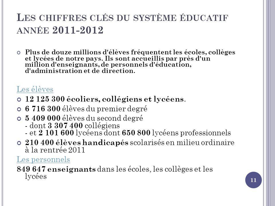 Les chiffres clés du système éducatif année 2011-2012