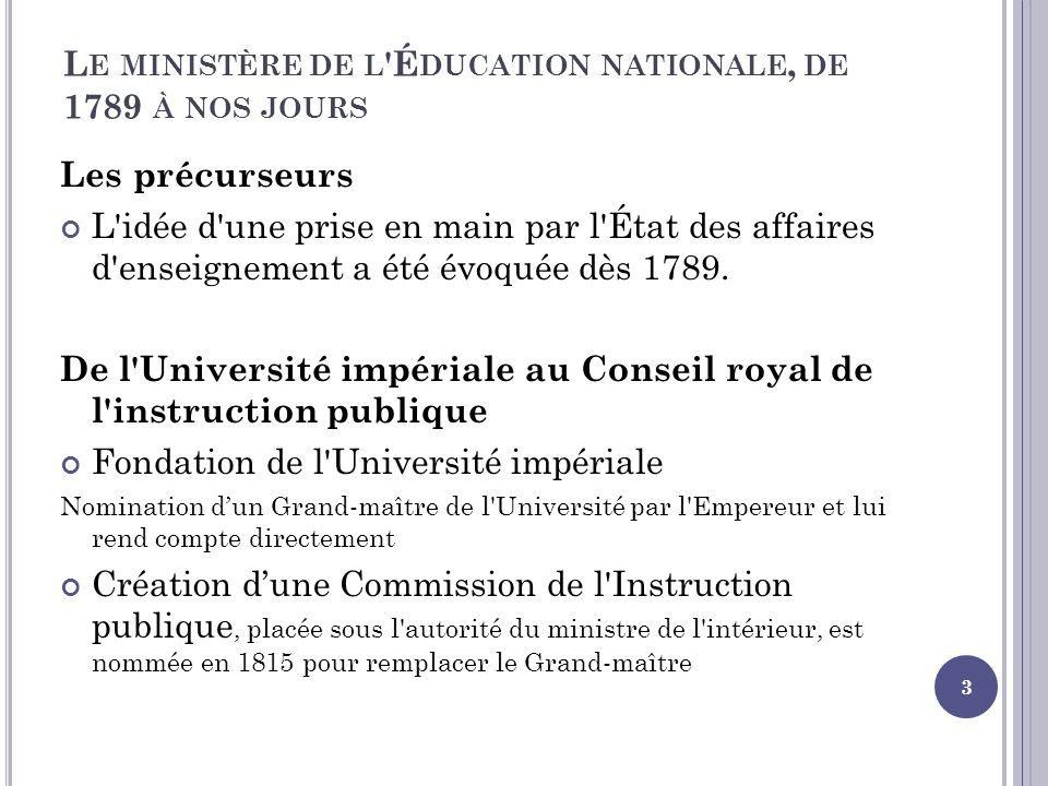 Le ministère de l Éducation nationale, de 1789 à nos jours
