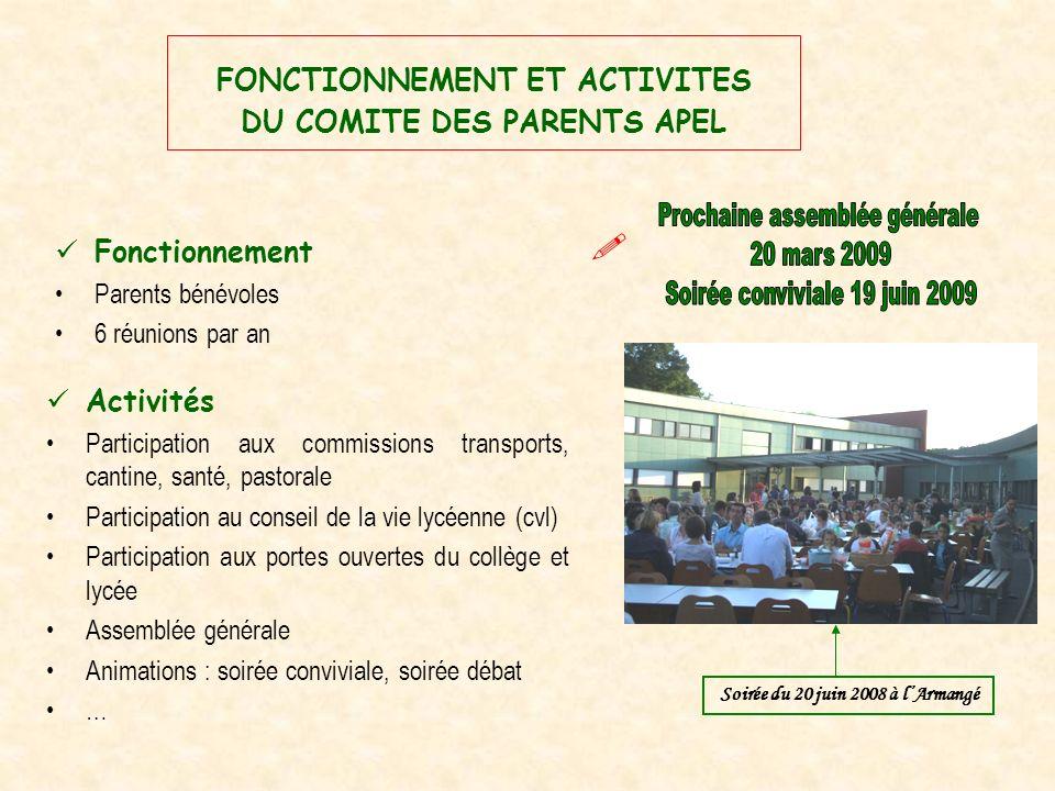  FONCTIONNEMENT ET ACTIVITES DU COMITE DES PARENTS APEL