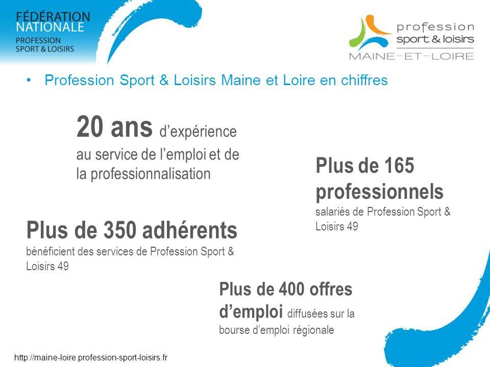 Profession Sport & Loisirs Maine et Loire en chiffres