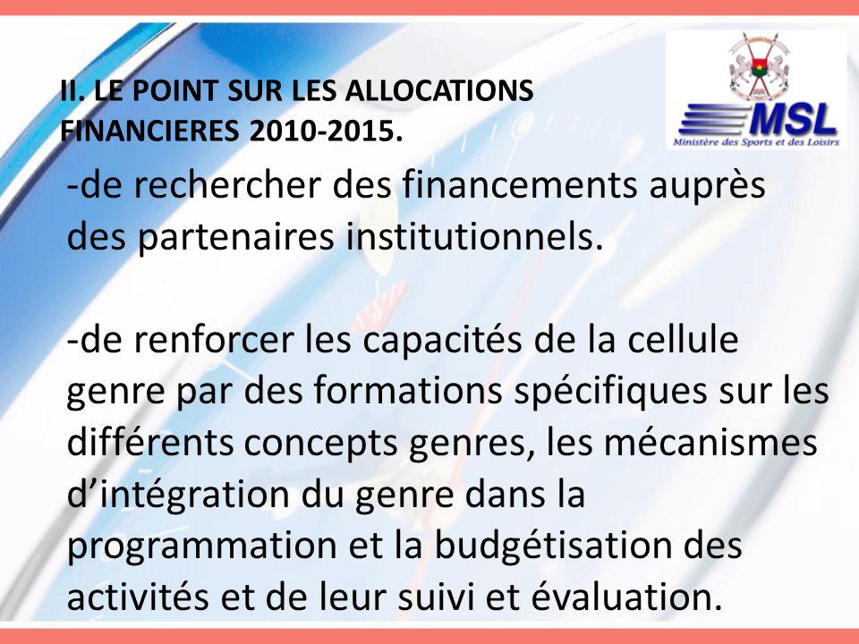de rechercher des financements auprès des partenaires institutionnels.