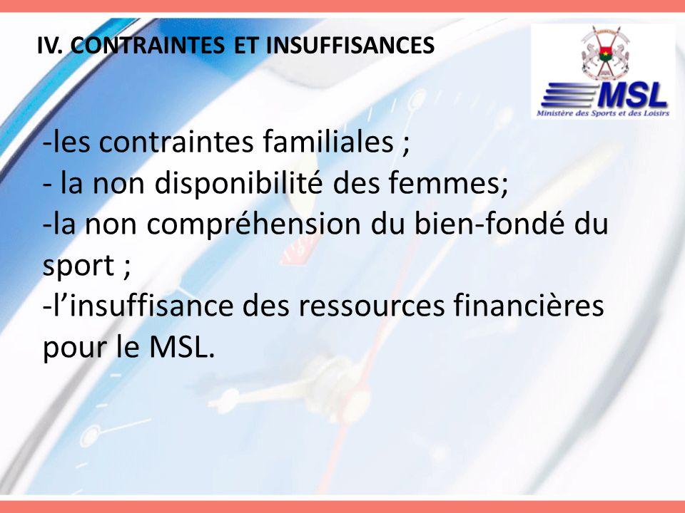 -les contraintes familiales ; - la non disponibilité des femmes;