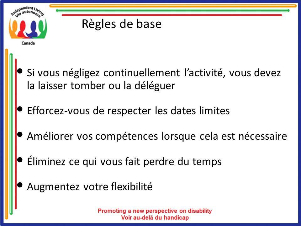 Règles de baseSi vous négligez continuellement l'activité, vous devez la laisser tomber ou la déléguer.